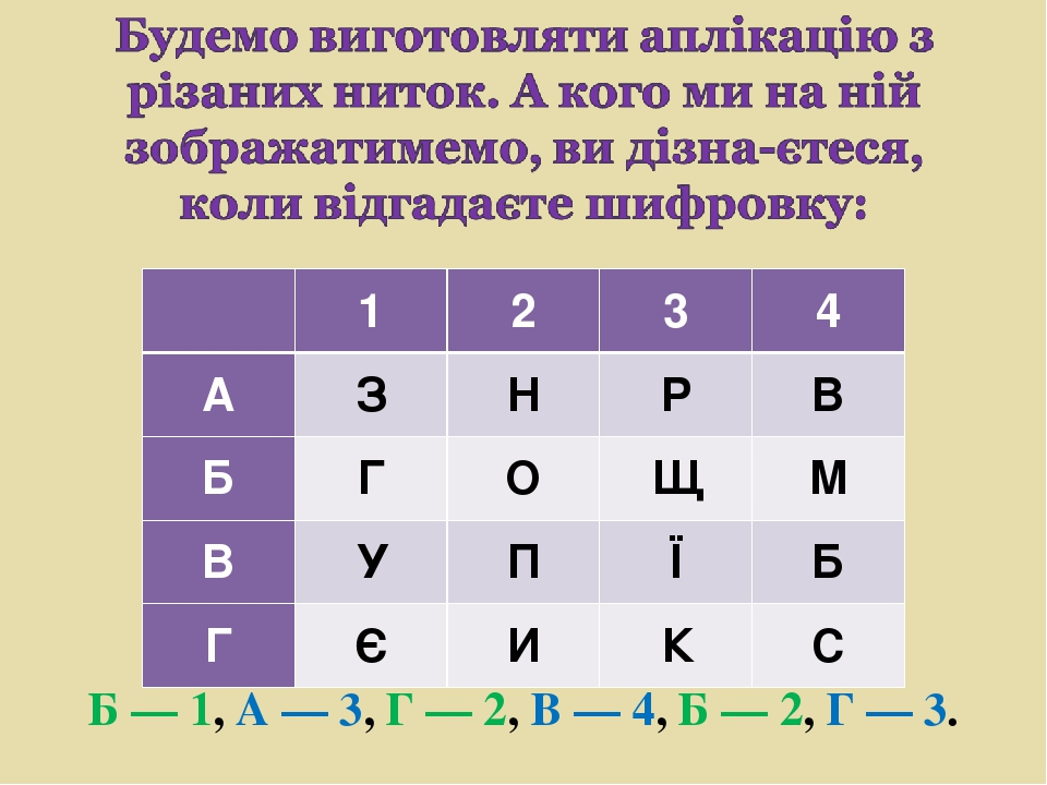 Б — 1, А — 3, Г — 2, В — 4, Б — 2, Г — 3.  1 2 3 4 А З Н Р В Б Г О Щ М В У П Ї Б Г Є И К С