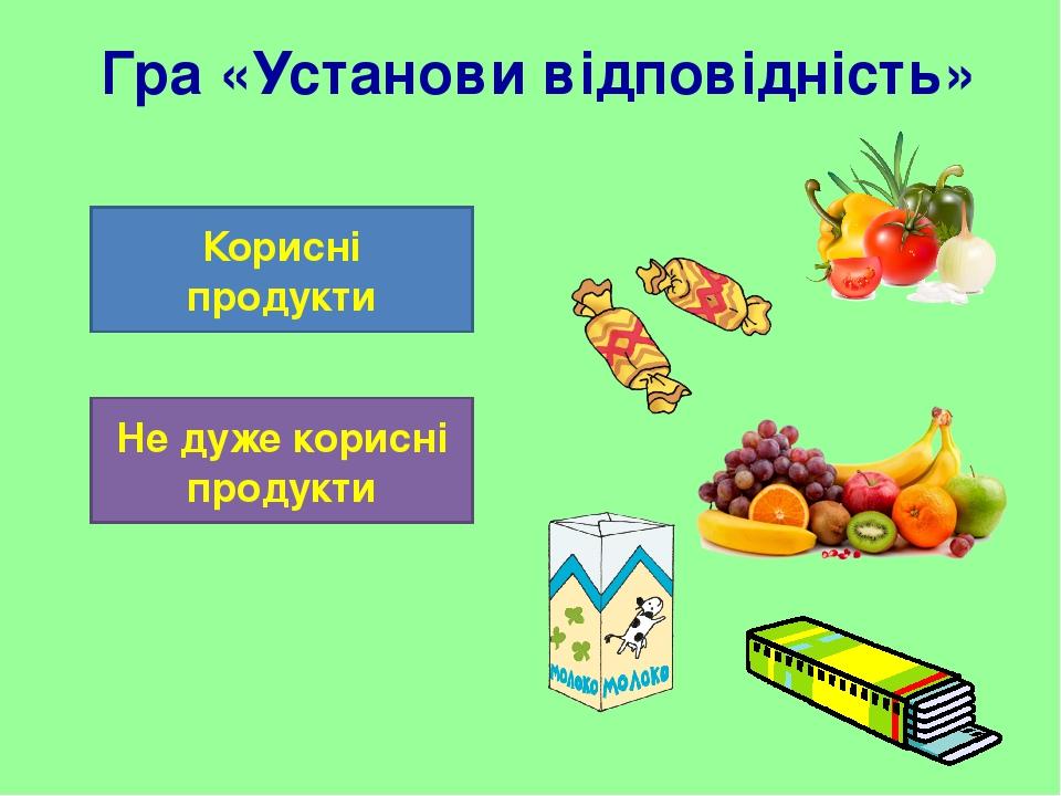 Гра «Установи відповідність» Корисні продукти Не дуже корисні продукти