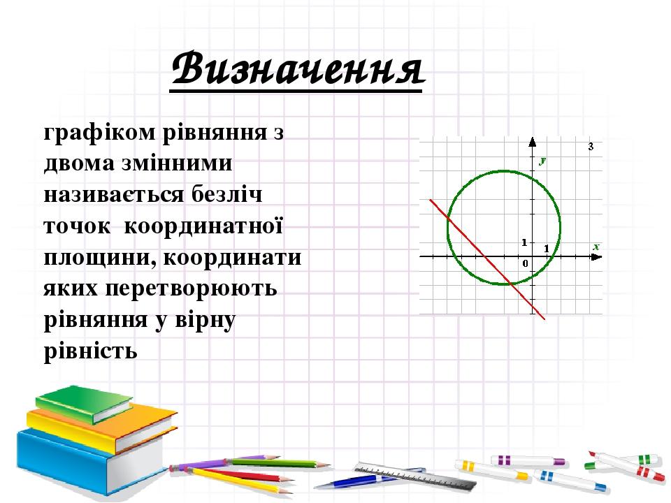 графіком рівняння з двома змінними називається безліч точок координатної площини, координати яких перетворюють рівняння у вірну рівність Визначення