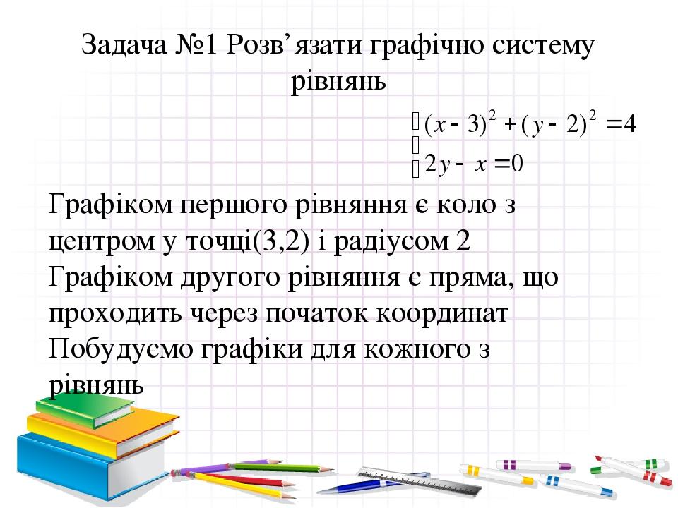 Задача №1 Розв'язати графічно систему рівнянь Графіком першого рівняння є коло з центром у точці(3,2) і радіусом 2 Графіком другого рівняння є прям...