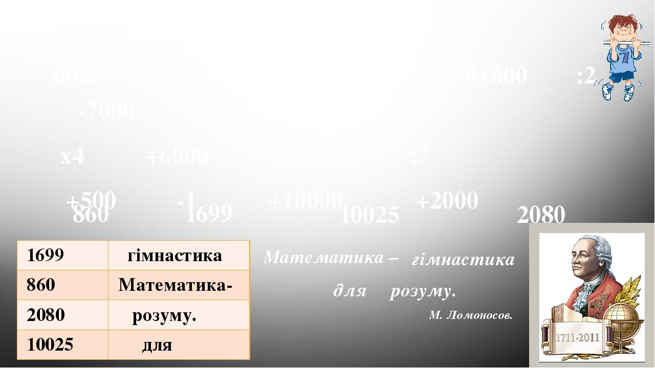 860 1699 10025 2080 60х3 10000+8000 9999+1 5000+600 :2 -7000 :100 :10 х4 +6000 :4 :7 +500 -1 +10000 +2000 Станція « тренувальна» Математика – гімна...