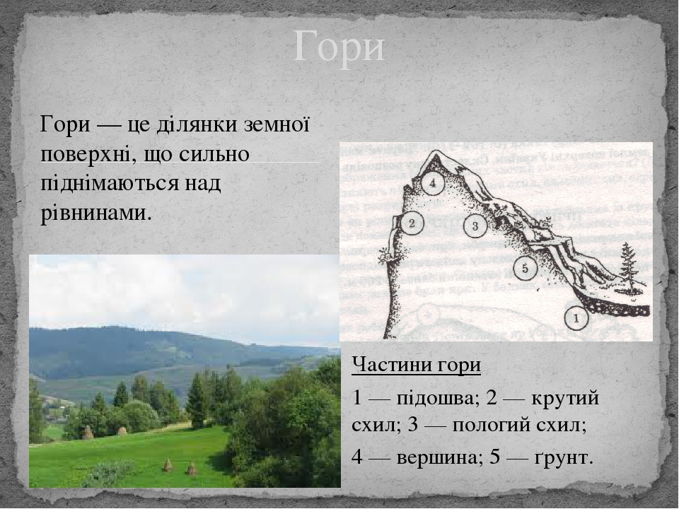 Гори — це ділянки земної поверхні, що сильно піднімаються над рівнинами. Гори Частини гори 1 — підошва; 2 — крутий схил; 3 — пологий схил; 4 — верш...