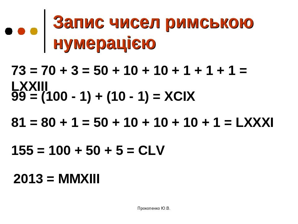 Запис чисел римською нумерацією 73 = 70 + 3 = 50 + 10 + 10 + 1 + 1 + 1 = LXXIII 99 = (100 - 1) + (10 - 1) = XCIX 81 = 80 + 1 = 50 + 10 + 10 + 10 + ...