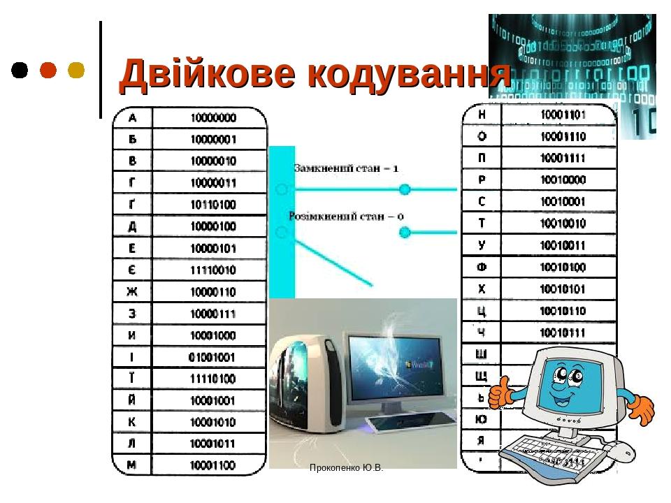 Двійкове кодування Прокопенко Ю.В. Прокопенко Ю.В.