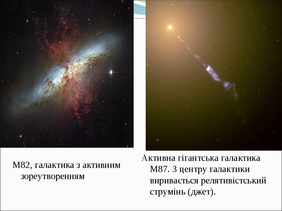 M82, галактика з активним зореутворенням Активна гігантська галактика M87. З центру галактики виривається релятивістський струмінь (джет).