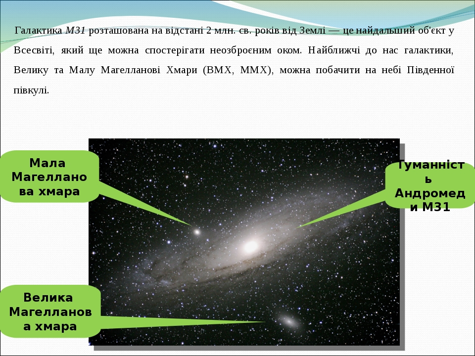 Галактика М31 розташована на відстані 2 млн. св. років від Землі — це найдальший об'єкт у Всесвіті, який ще можна спостерігати неозброєним оком. На...