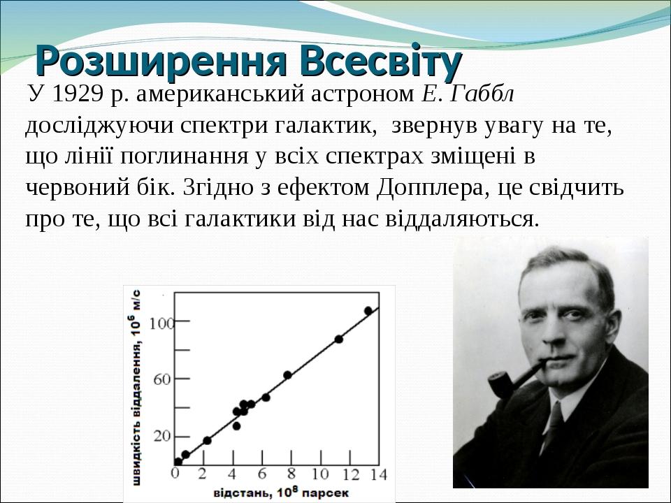 Розширення Всесвіту У 1929 р. американський астроном Е. Габбл досліджуючи спектри галактик, звернув увагу на те, що лінії поглинання у всіх спектра...