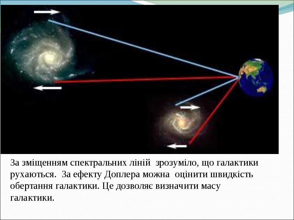 За зміщенням спектральних ліній зрозуміло, що галактики рухаються. За ефекту Доплера можна оцінити швидкість обертання галактики.Це дозволяє визн...