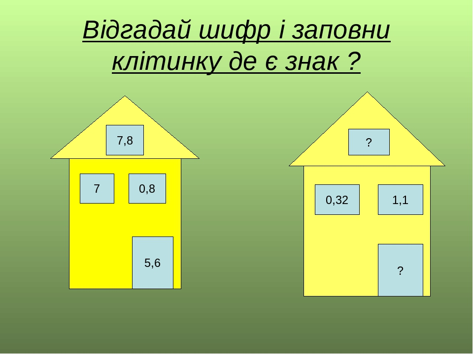 Відгадай шифр і заповни клітинку де є знак ? 7,8 7 0,8 5,6 ? 0,32 1,1 ?