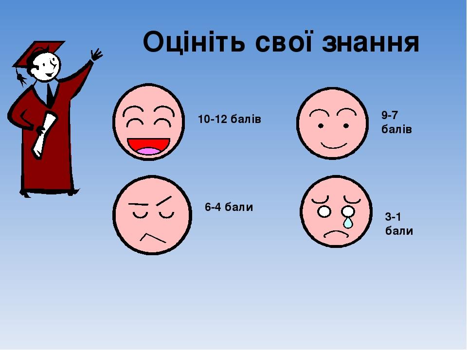 Оцініть свої знання 10-12 балів 6-4 бали 3-1 бали 9-7 балів