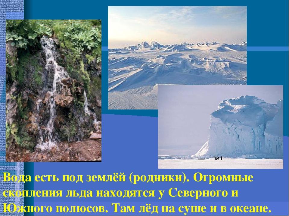 Вода есть под землёй (родники). Огромные скопления льда находятся у Северного и Южного полюсов. Там лёд на суше и в океане.