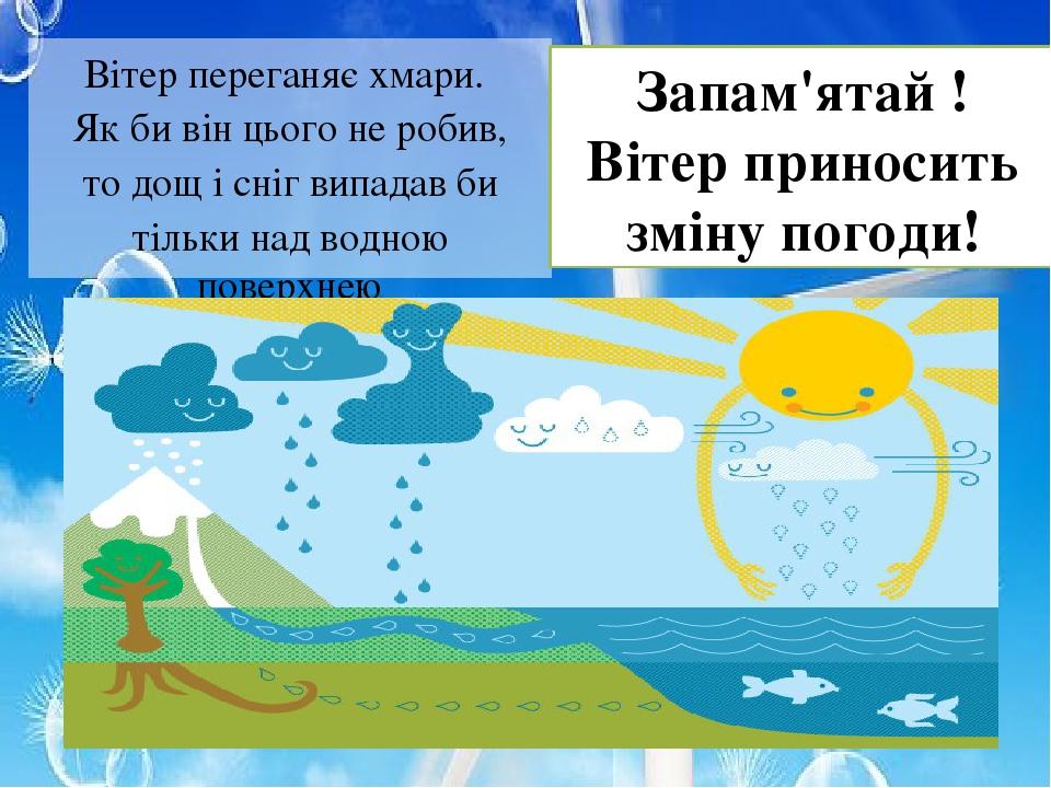Вітер переганяє хмари. Як би він цього не робив, то дощ і сніг випадав би тільки над водною поверхнею Запам'ятай ! Вітер приносить зміну погоди!