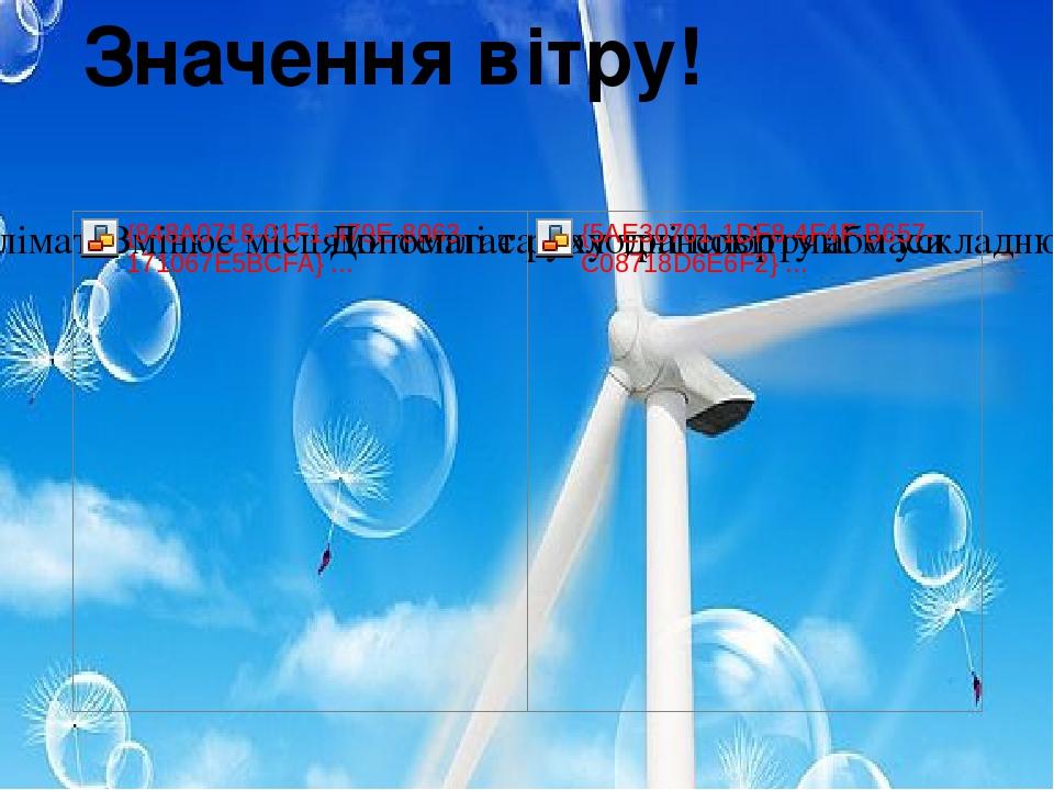 Значення вітру!