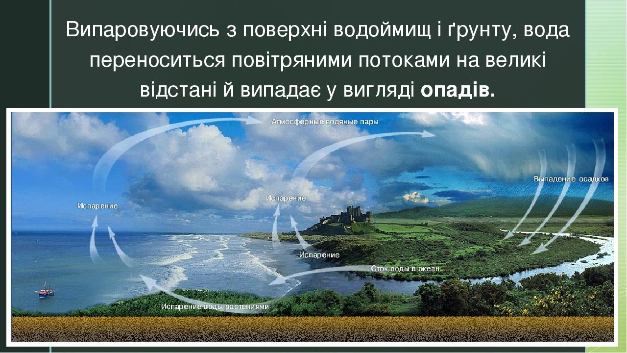 Випаровуючись з поверхні водоймищ і ґрунту, вода переноситься повітряними потоками на великі відстані й випадає у вигляді опадів. z