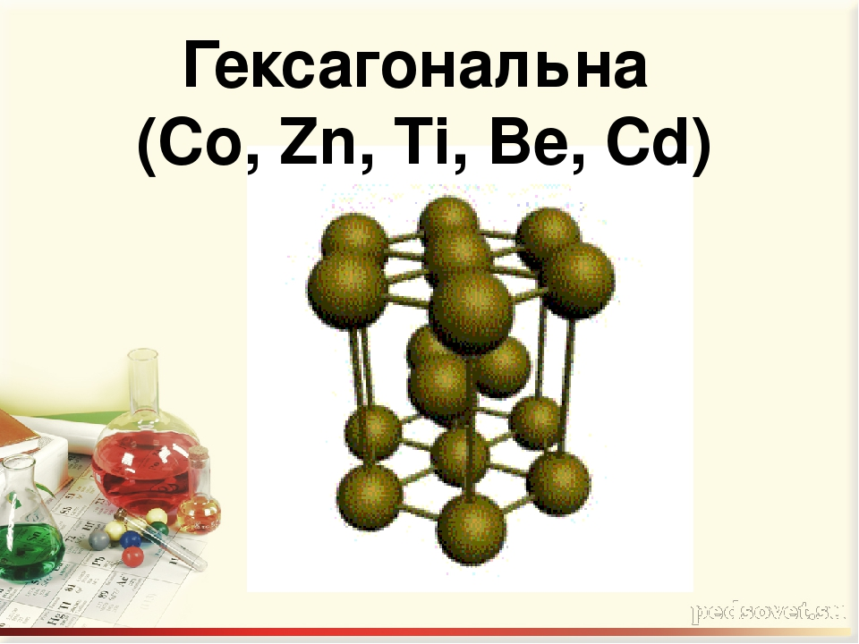 Гексагональна (Co, Zn, Ті, Be, Cd)