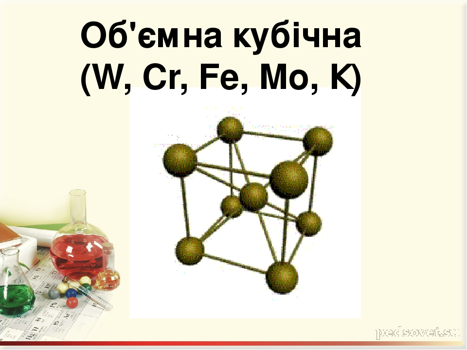 Об'ємна кубічна (W, Cr, Fe, Mo, К)