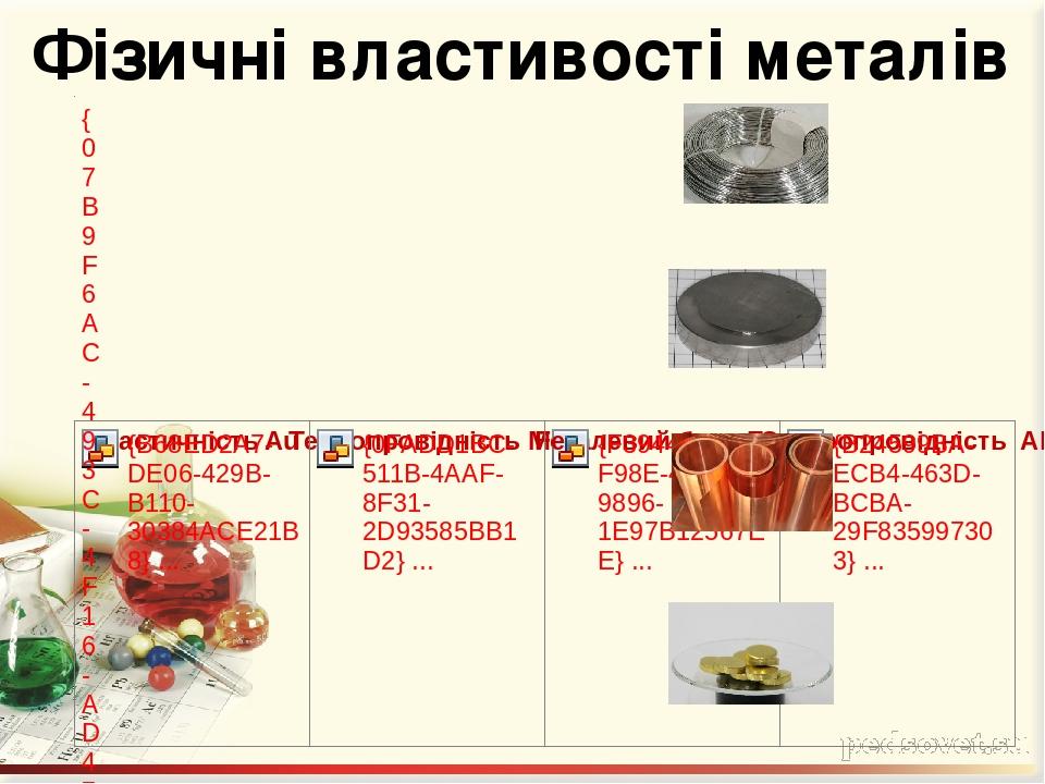 Фізичні властивості металів