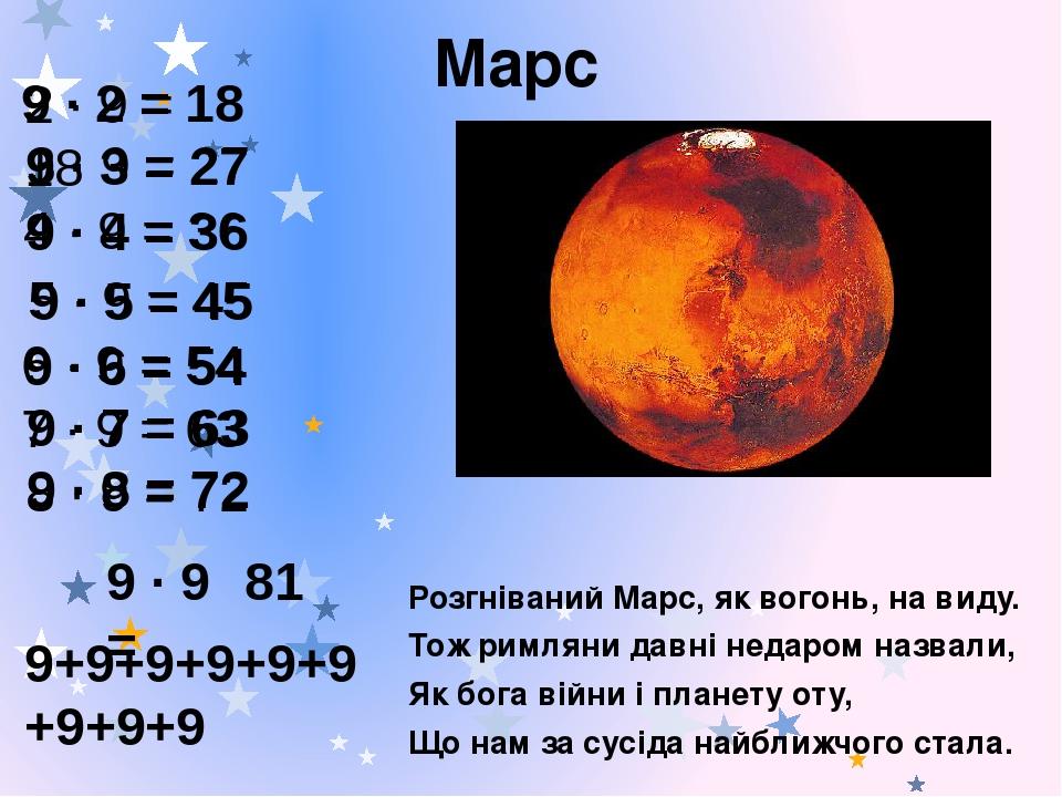 Марс Розгніваний Марс, як вогонь, на виду. Тож римляни давні недаром назвали, Як бога війни і планету оту, Що нам за сусіда найближчого стала. 2 ∙ ...