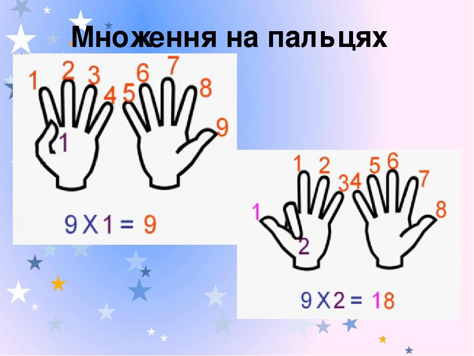 Множення на пальцях