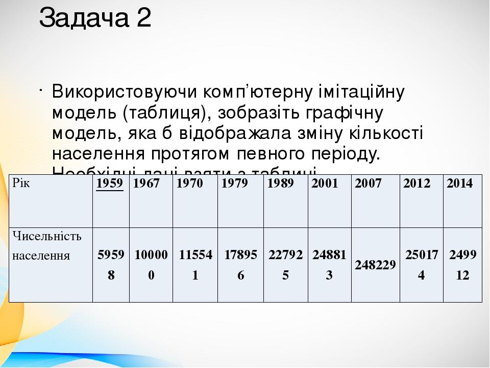 Задача 2 Використовуючи комп'ютерну імітаційну модель (таблиця), зобразіть графічну модель, яка б відображала зміну кількості населення протягом пе...