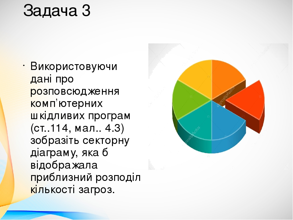 Задача 3 Використовуючи дані про розповсюдження комп'ютерних шкідливих програм (ст..114, мал.. 4.3) зобразіть секторну діаграму, яка б відображала ...