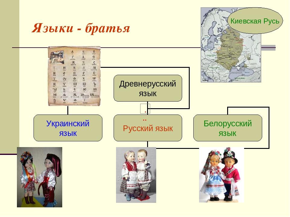 Языки - братья Киевская Русь