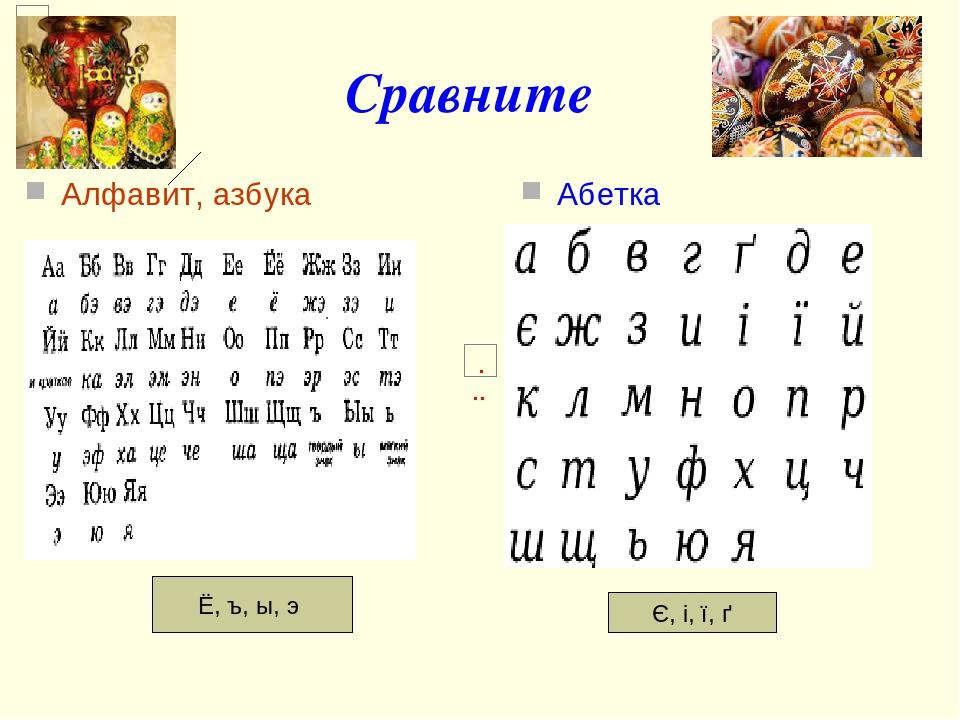 Сравните Алфавит, азбука Абетка Ё, ъ, ы, э Є, і, ї, ґ