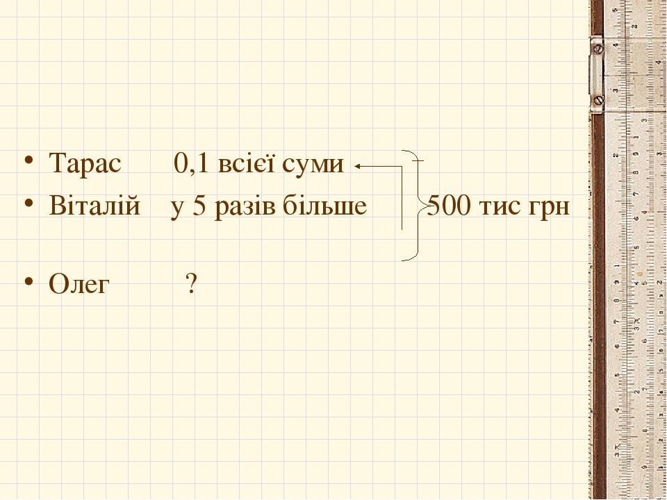 Тарас 0,1 всієї суми Віталій у 5 разів більше 500 тис грн Олег ?