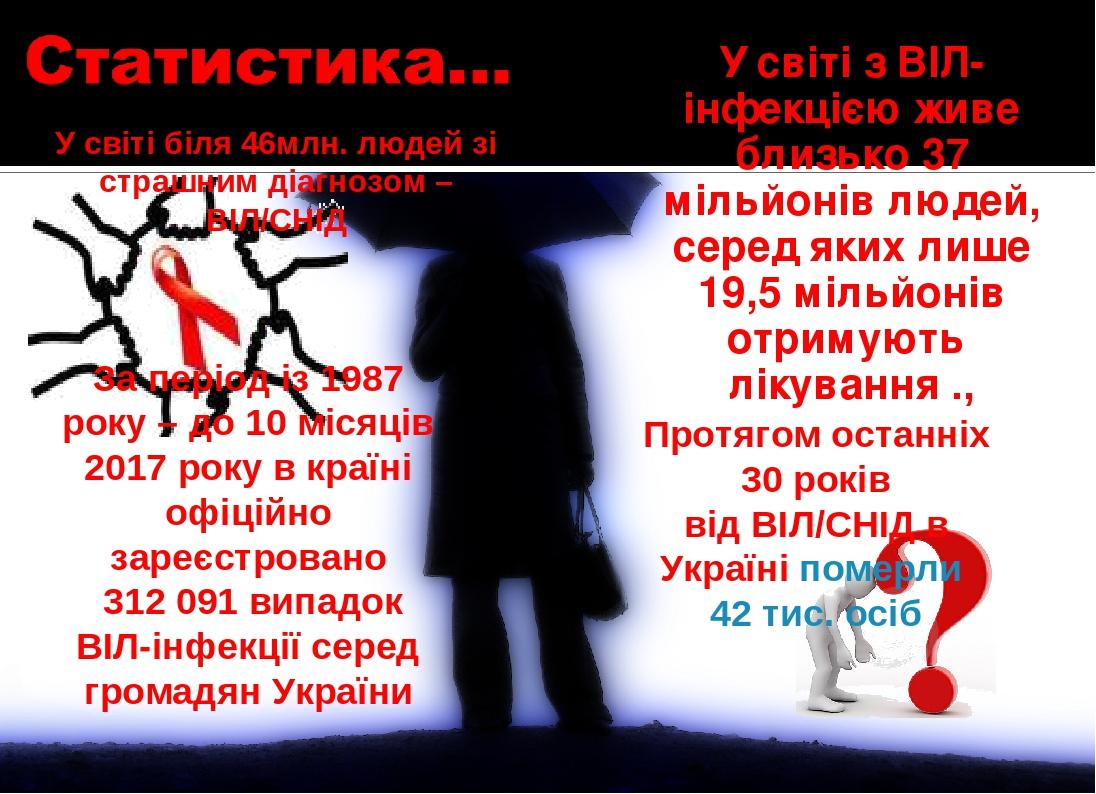 У світі з ВІЛ-інфекцією живе близько 37 мільйонів людей, серед яких лише 19,5 мільйонів отримують лікування ., За період із 1987 року – до 10 місяц...