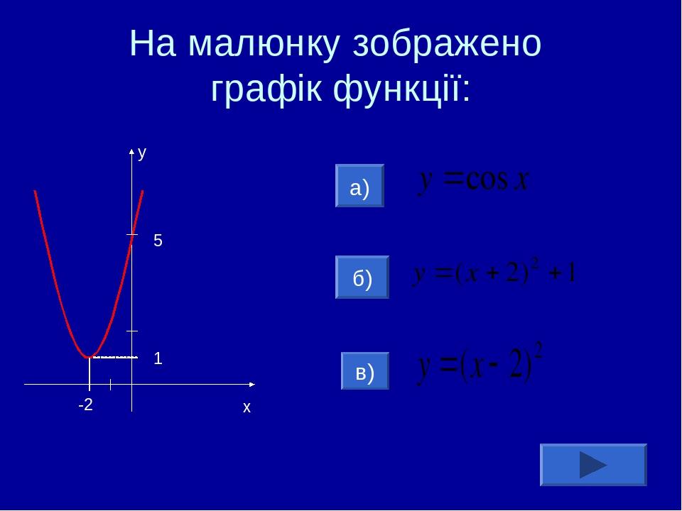 На малюнку зображено графік функції: -2 1 х у а) 5 б) в)