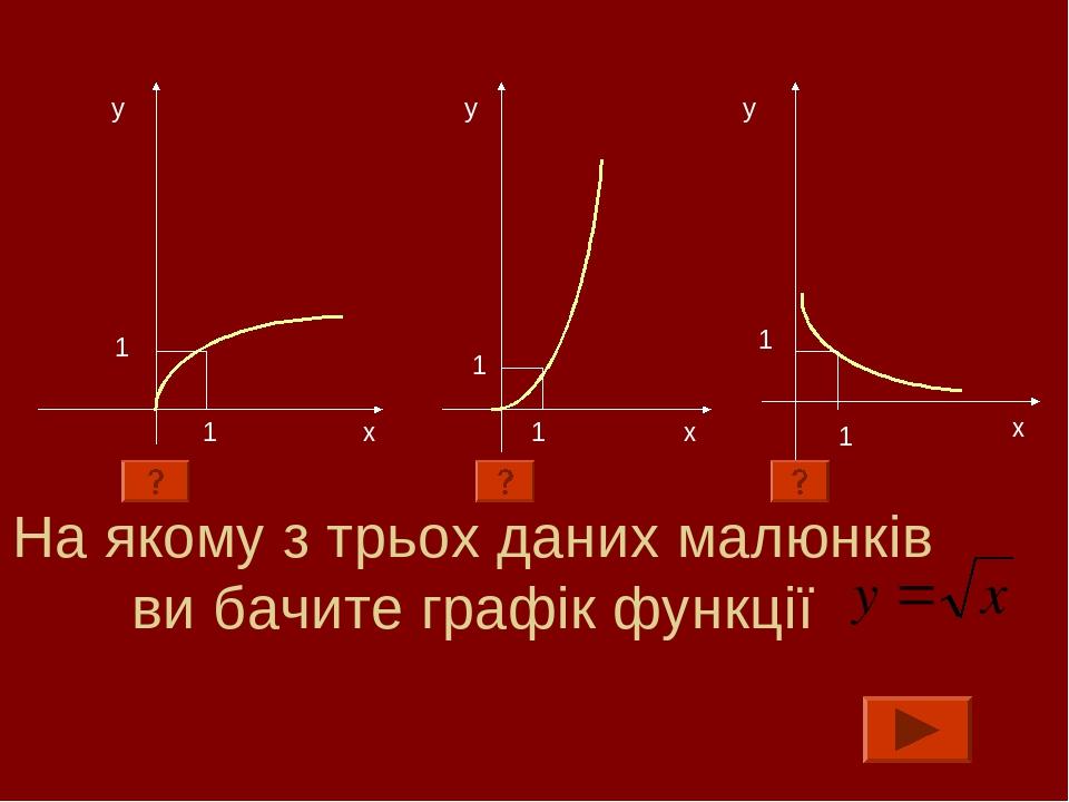 На якому з трьох даних малюнків ви бачите графік функції 1 1 х у 1 1 х у 1 у 1 х