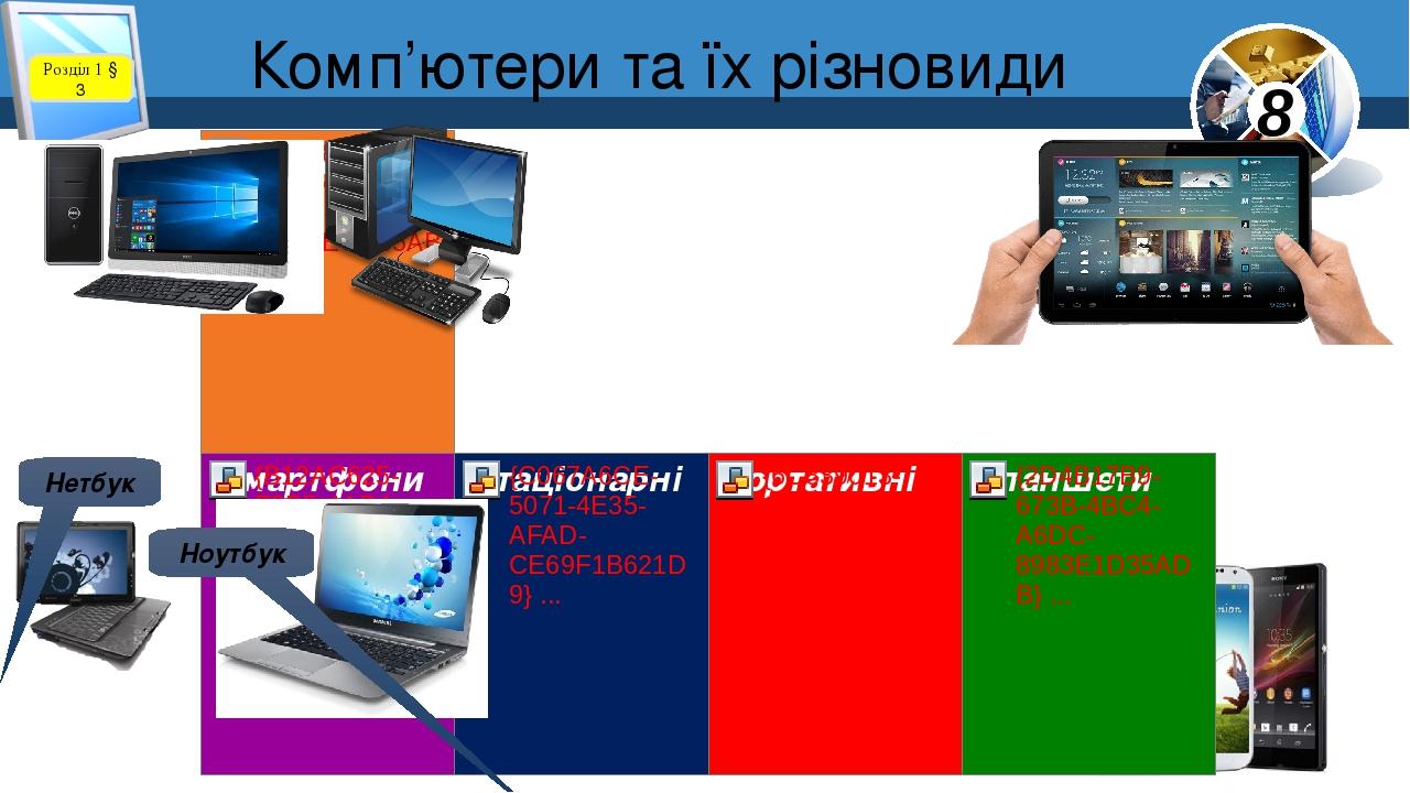Комп'ютери та їх різновиди Розділ 1 § 3 Нетбук Ноутбук 8