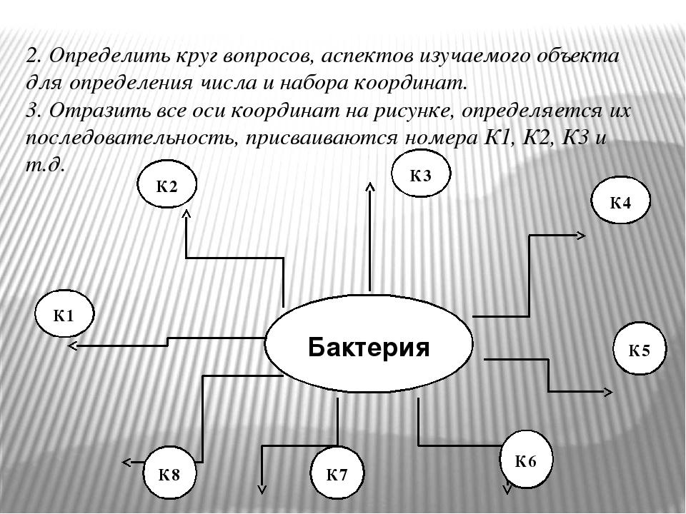 2. Определить круг вопросов, аспектов изучаемого объекта для определения числа и набора координат. 3. Отразить все оси координат на рисунке, опреде...