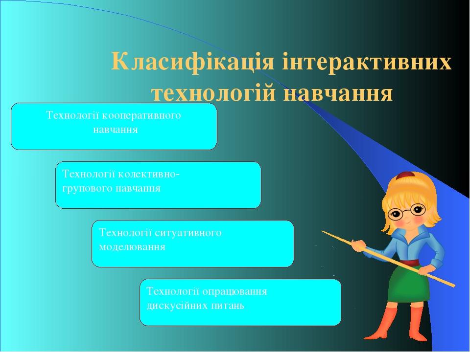 Класифікаціяінтерактивних технологій навчання Технології кооперативного навчання Технології колективно- групового навчання Технології ситуативного...