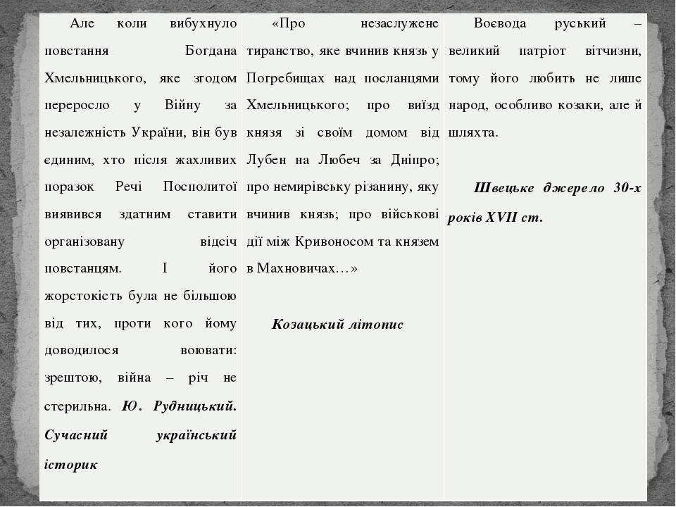 Але коли вибухнуло повстання Богдана Хмельницького, яке згодом переросло у Війну за незалежність України, він був єдиним, хто після жахливих поразо...