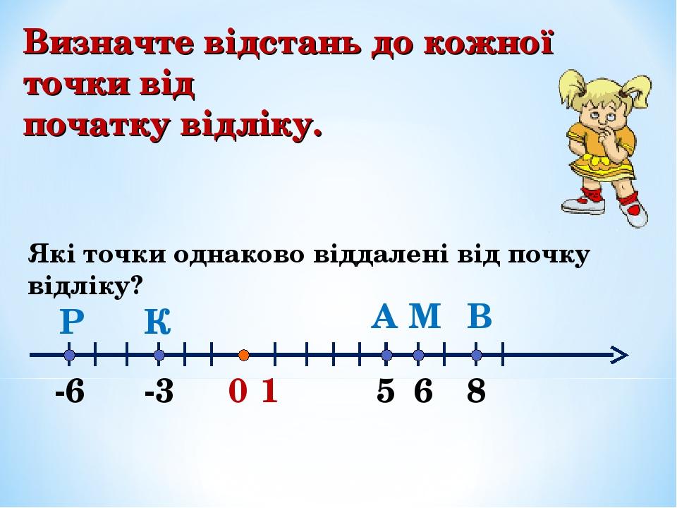 0 1 А -3 -6 6 В М К Р Визначте відстань до кожної точки від початку відліку. Які точки однаково віддалені від почку відліку? 5 8