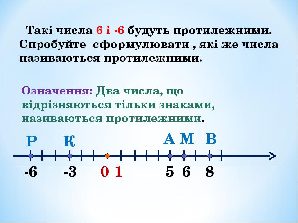 0 1 А -3 -6 6 В М К Р 5 8 Такі числа 6 і -6 будуть протилежними. Спробуйте сформулювати , які же числа називаються протилежними. Означення: Два чис...
