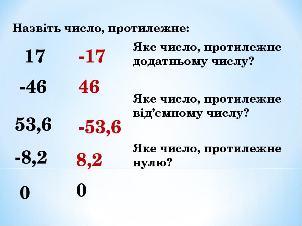 Назвіть число, протилежне: 17 -17 -46 46 53,6 -53,6 -8,2 8,2 0 0 Яке число, протилежне додатньому числу? Яке число, протилежне від'ємному числу? Як...