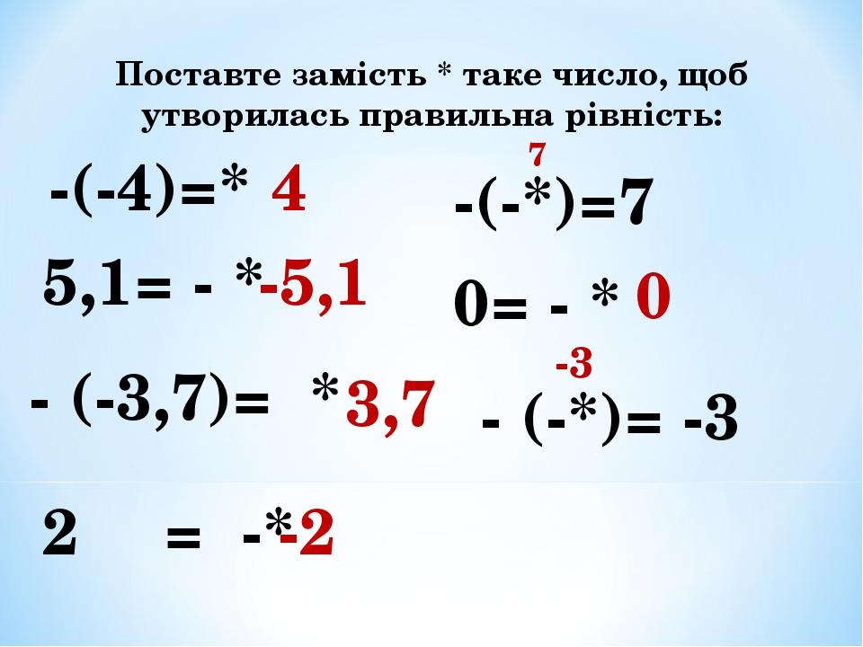 Поставте замість * таке число, щоб утворилась правильна рівність: -(-4)=* 4 5,1= - * -5,1 - (-3,7)= * 3,7 2⅗ = -* -2⅗ -(-*)=7 7 0= - * 0 - (-*)= -3 -3