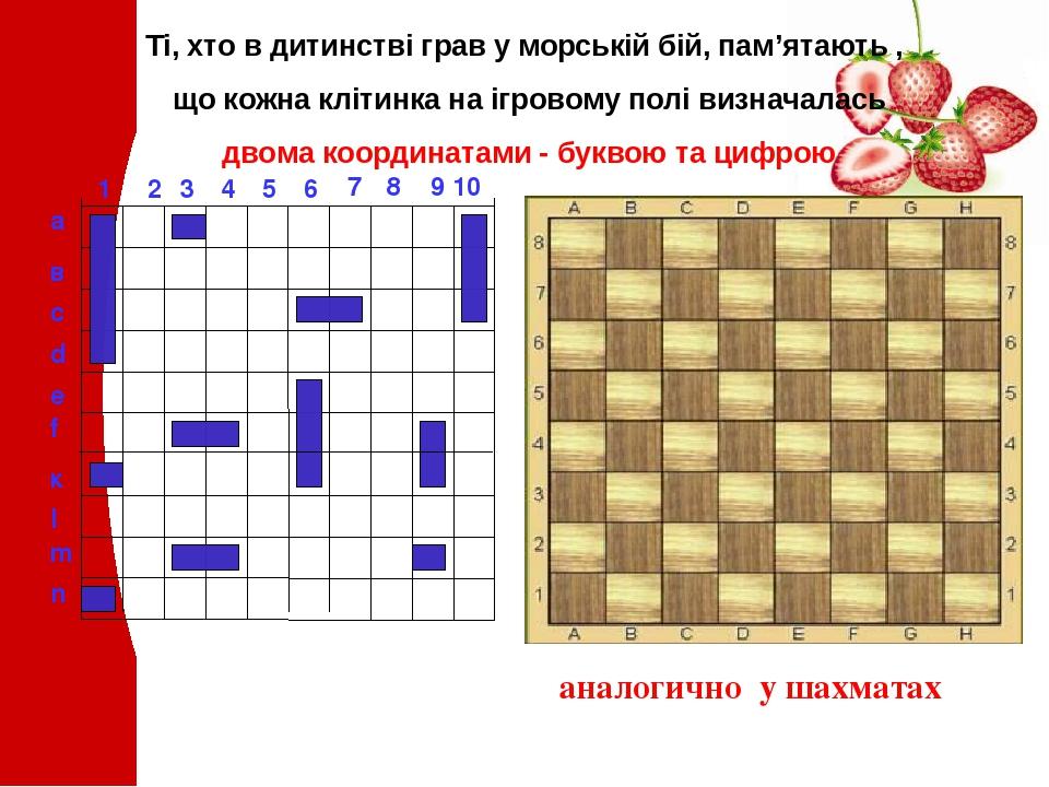 1 2 3 4 5 6 8 7 9 10 а в с d е f к l m n Ті, хто в дитинстві грав у морській бій, пам'ятають , що кожна клітинка на ігровому полі визначалась двома...