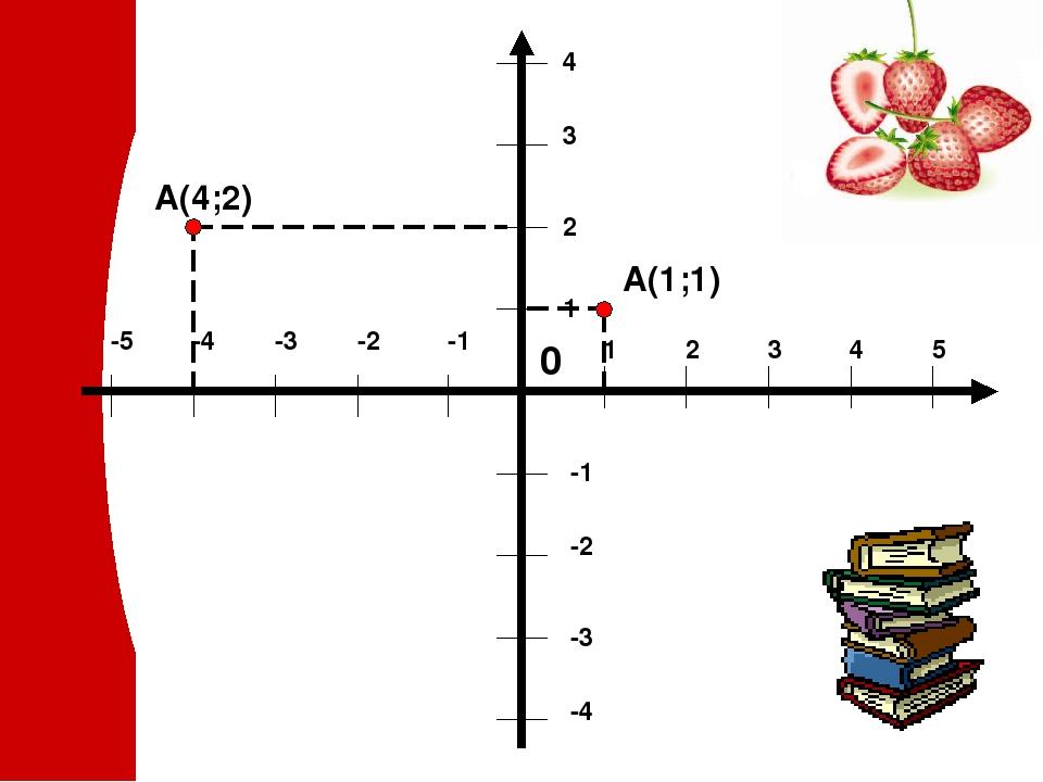 А(4;2) А(1;1)