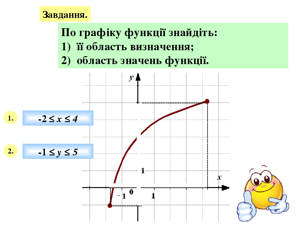 Мета уроку: формувати поняття функціональної залежності, аргументу, області визначення та області значення функції; розглянути різні способи заданн...