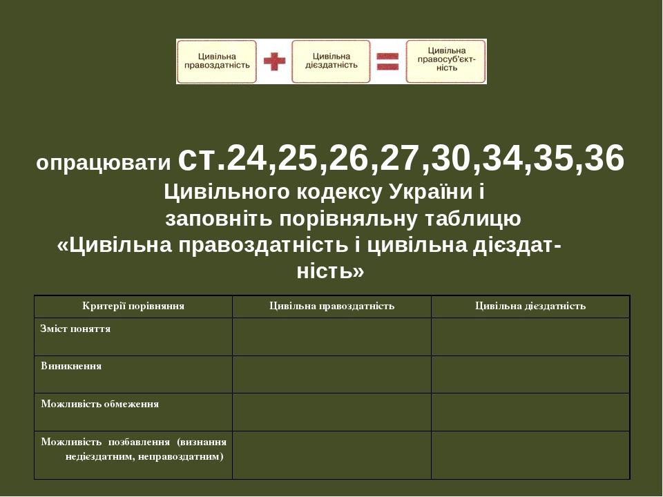 опрацювати ст.24,25,26,27,30,34,35,36 Цивільного кодексу України і заповніть порівняльну таблицю «Цивільна правоздатність і цивільна дієздат- ність»