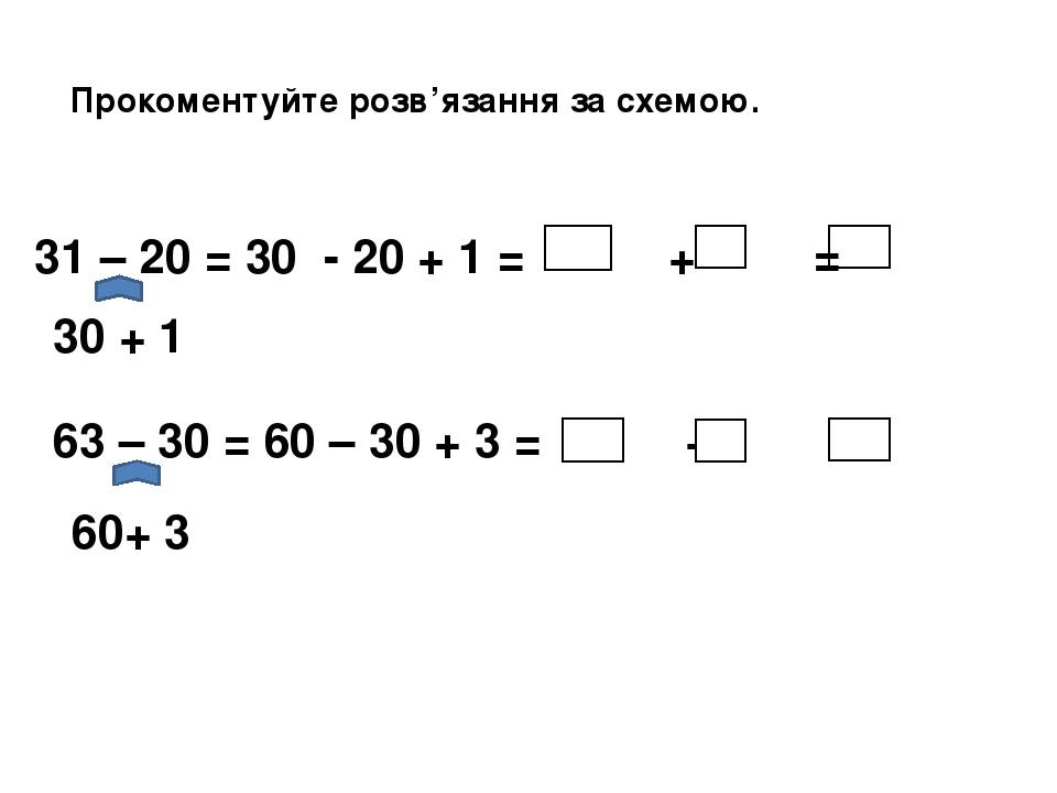 31 – 20 = 30 - 20 + 1 = + = 30 + 1 63 – 30 = 60 – 30 + 3 = + = 60+ 3 Прокоментуйте розв'язання за схемою.