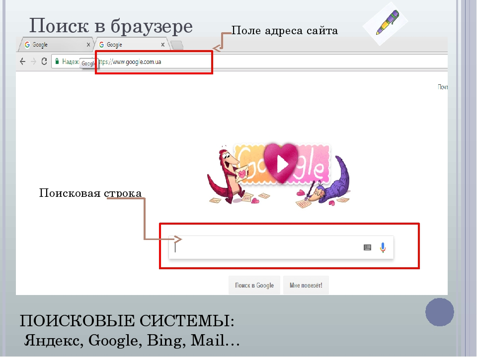 Поиск в браузере Поле адреса сайта Поисковая строка ПОИСКОВЫЕ СИСТЕМЫ: Яндекс, Google, Bing, Mail…