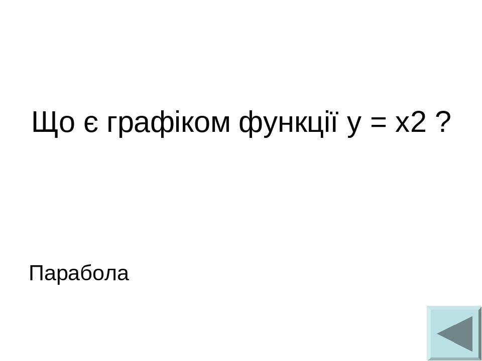 Що є графіком функції у = х2 ? Парабола