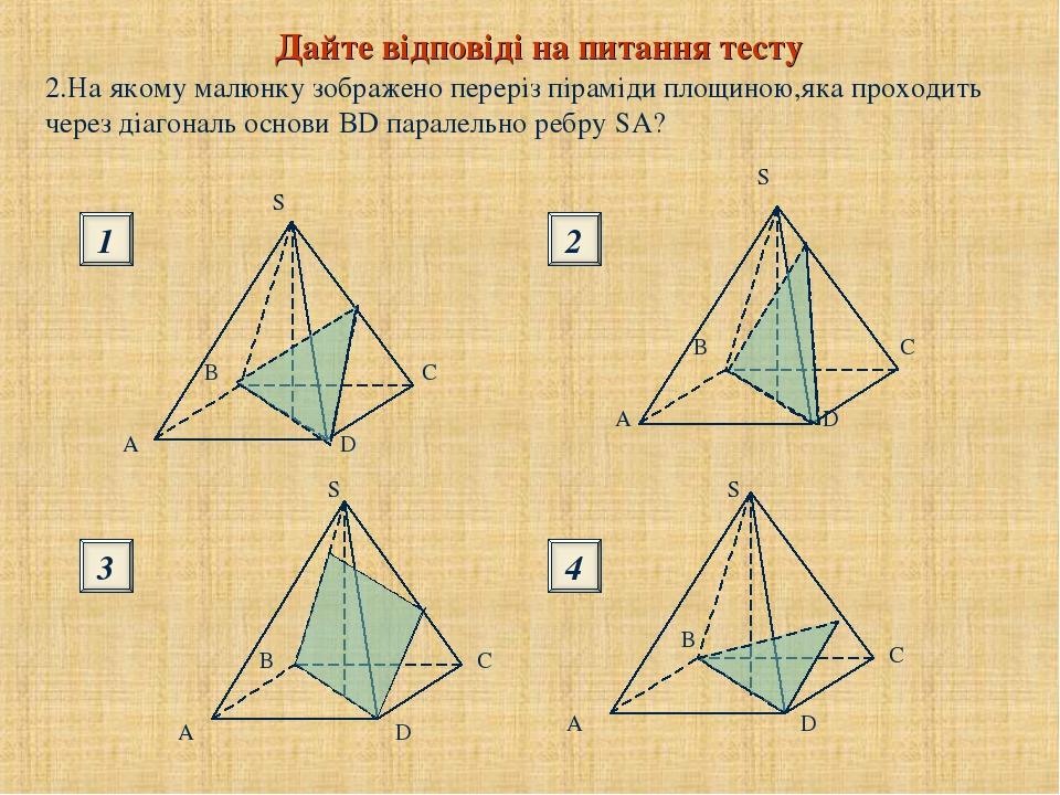 2.На якому малюнку зображено переріз піраміди площиною,яка проходить через діагональ основи BD паралельно ребру SA? Дайте відповіді на питання тест...