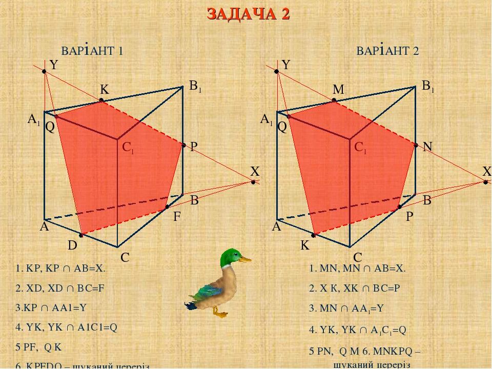 ЗАДАЧА 2 ВАРіАНТ 1 ВАРіАНТ 2 1. MN, MN  AB=X. 2. X К, XK  BC=P 3. MN  AA1=Y 4. YK, YK  A1C1=Q 5 PN, Q M 6. MNKPQ – шуканий переріз 1. KP, KP  ...