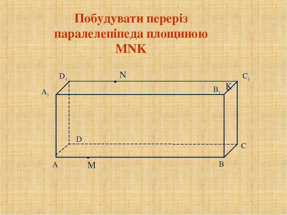 M N K Побудувати переріз паралелепіпеда площиною MNK