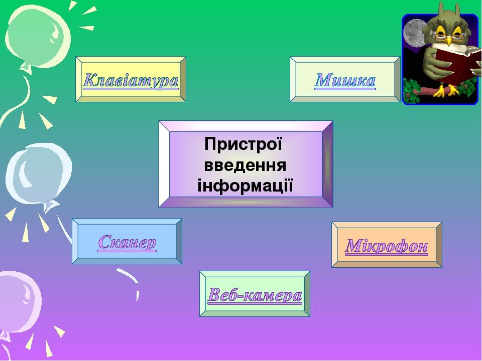 Пристрої введення інформації